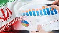 خوشبینی به بهبود جایگاه ایران در کسبوکار