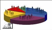 چهار نوع بخش بندی بازار(Market Segmentation)