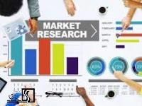 رابطه میان علم و تحقیقات بازار