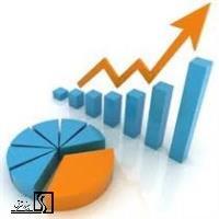 توسعه بازار