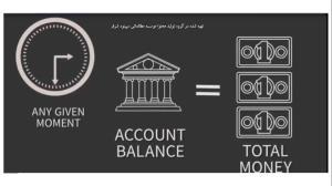 موجودی حساب (Account Balance)
